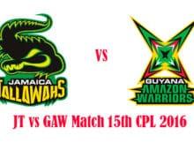 JT vs GAW Match Prediction
