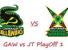 JT-vs-GAW-Match-Prediction